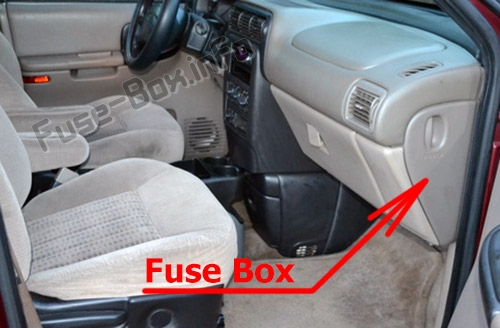 The location of the fuses in the passenger compartment: Pontiac Montana (1998-2004)