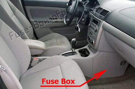 The location of the fuses in the passenger compartment: Pontiac Pursuit (2005-2006)