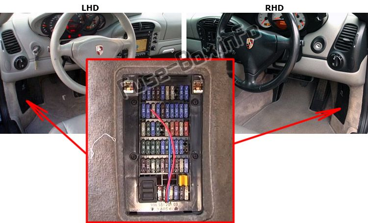 the location of the fuses in the passenger compartment: porsche 911  (996) /