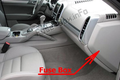 The location of the fuses in the passenger compartment: Porsche Cayenne (2011-2017)