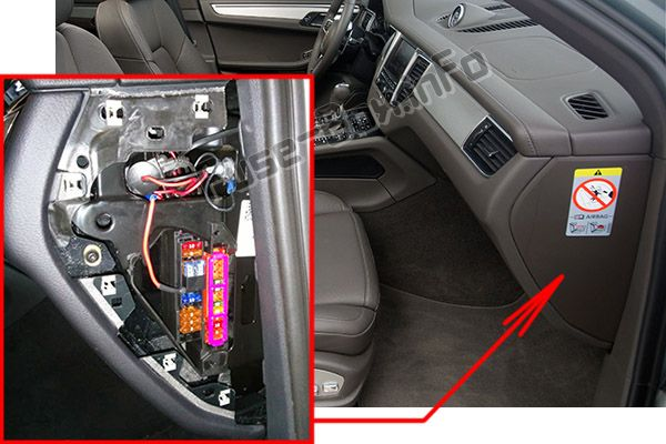 Fuse Box Diagram Porsche Macan  2014
