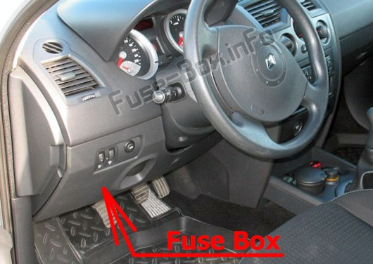 The location of the fuses in the passenger compartment: Renault Megane II (2003-2009)