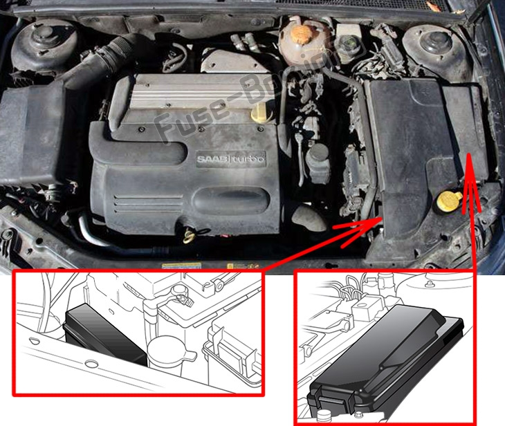the location of the fuses in the engine compartment: saab 9-3 (2003