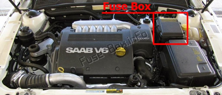 The location of the fuses in the engine compartment: Saab 9-5 (1997-2009)