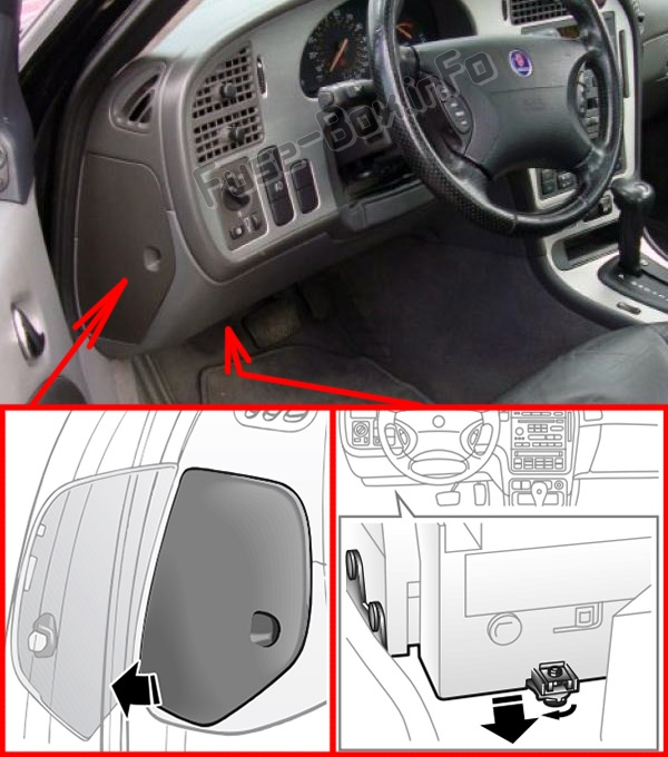 The location of the fuses in the passenger compartment: Saab 9-5 (1997-2009)