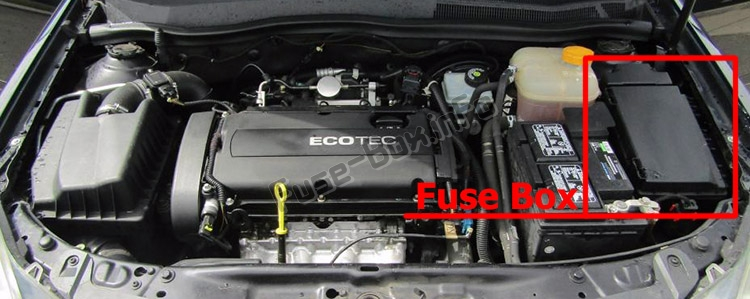 The location of the fuses in the engine compartment: Saturn Astra (2008-2009)