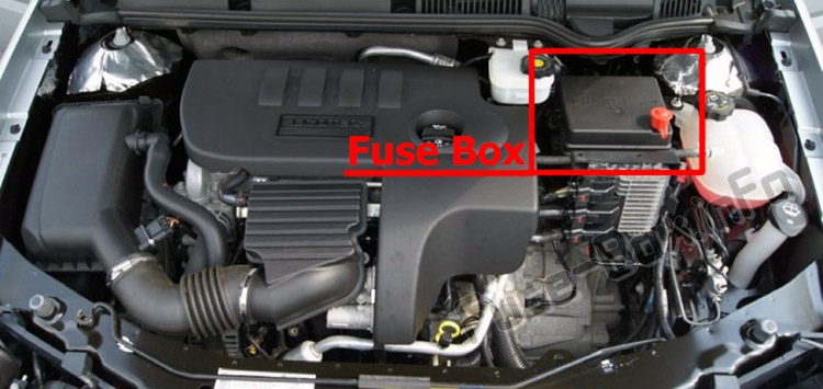 The location of the fuses in the engine compartment: Saturn Ion (2003-2007)