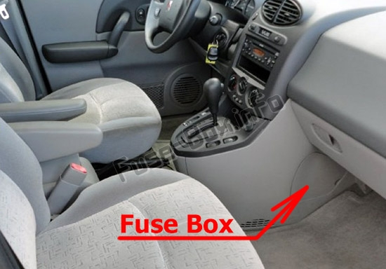 the location of the fuses in the passenger compartment: saturn vue (2001 -2007