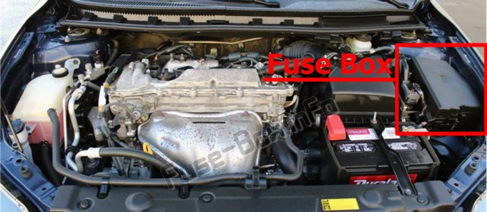 The location of the fuses in the engine compartment: Scion tC (2011-2016)