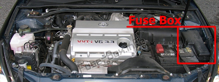 The location of the fuses in the engine compartment: Toyota Camry Solara (2004-2008)