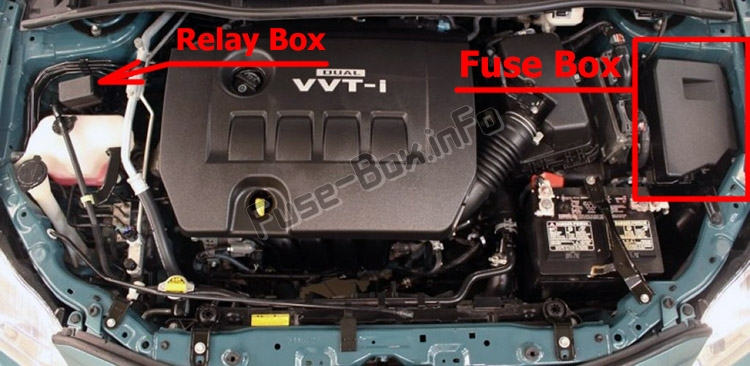 The location of the fuses in the engine compartment: Toyota Corolla (E140/E150; 2007-2013)