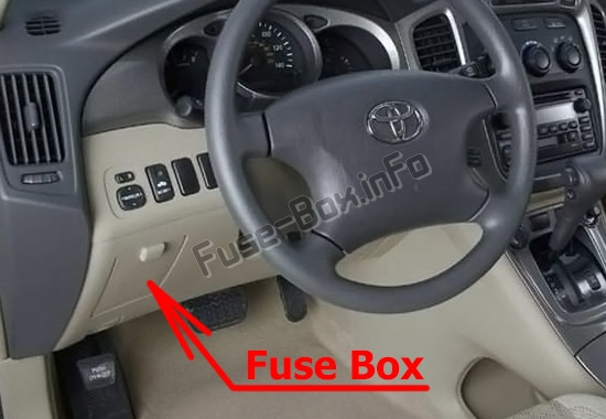 The location of the fuses in the passenger compartment: Toyota Highlander (XU20; 2001-2007)