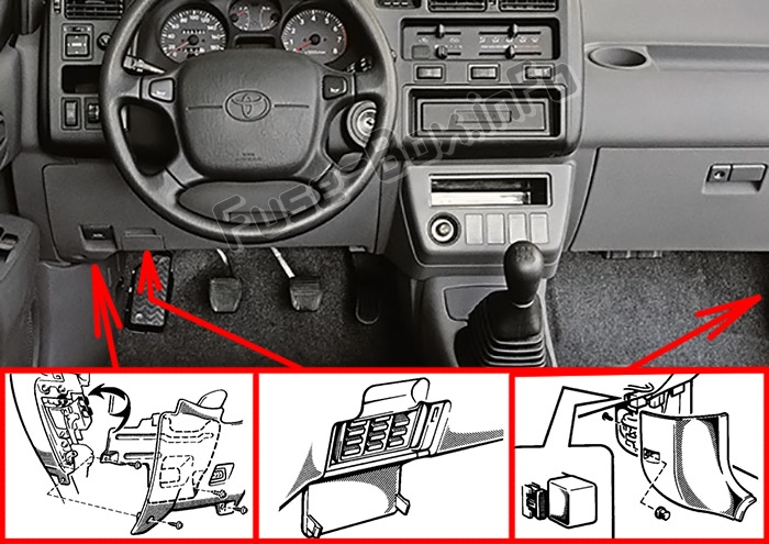 The location of the fuses in the passenger compartment: Toyota RAV4 (XA10; 1995-1997)