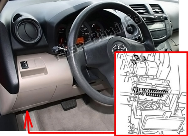 The location of the fuses in the passenger compartment: Toyota RAV4 (XA30; 2006-2012)