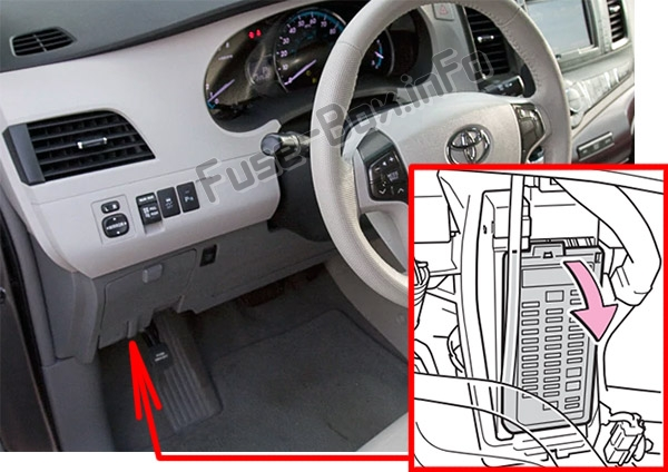 The location of the fuses in the passenger compartment: Toyota Sienna (XL30; 2011-2018)
