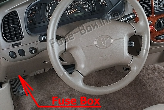 The location of the fuses in the passenger compartment: Toyota Tundra (2004-2006)