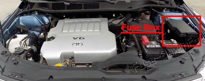 The location of the fuses in the engine compartment: Toyota Venza (2009-2017)
