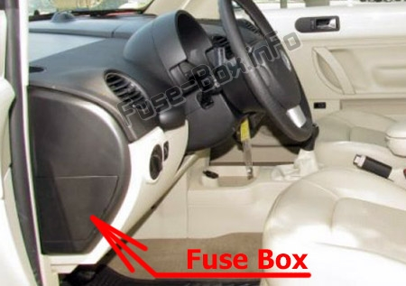 The location of the fuses in the passenger compartment: Volkswagen New Beetle (1998-2011)
