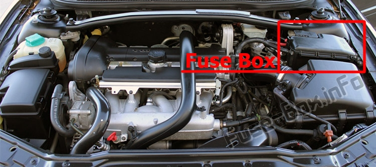 The location of the fuses in the engine compartment: Volvo S60 (2007-2009)