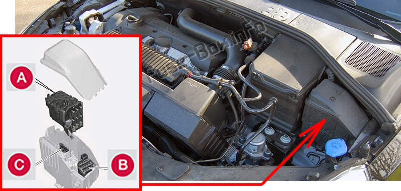 The location of the fuses in the engine compartment: Volvo V60 (2015-2018)