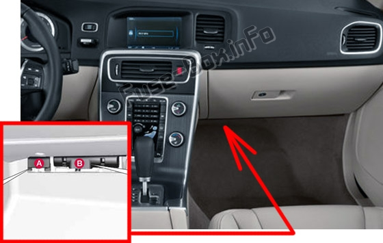 The location of the fuses in the passenger compartment: Volvo V60 (2015-2018)
