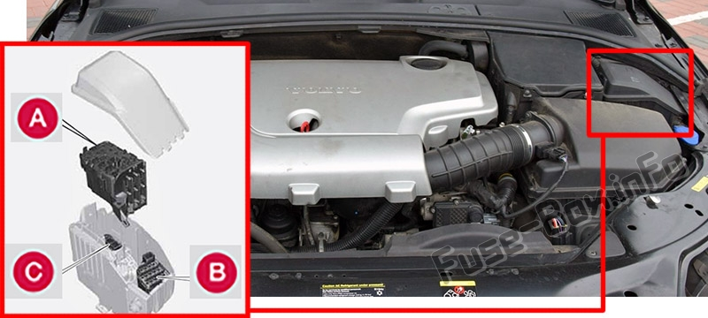 The location of the fuses in the engine compartment: Volvo S80 (2007-2010)