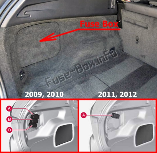 The location of the fuses in the luggage compartment: Volvo XC60 (2009-2012)