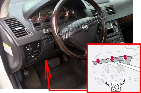 The location of the fuses in the passenger compartment: Volvo XC90 (2008-2014)