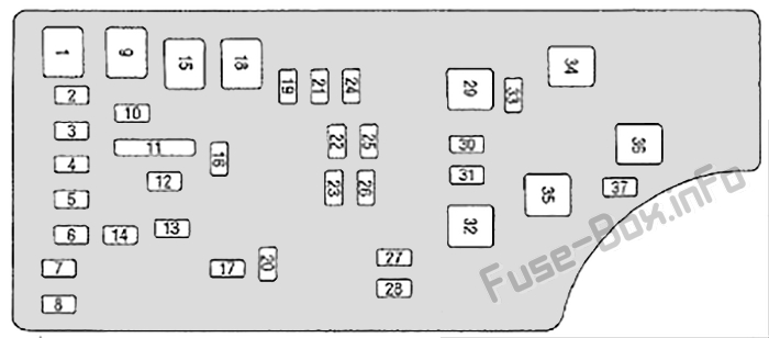 Under-hood fuse box diagram: Chrysler 200 (2011)
