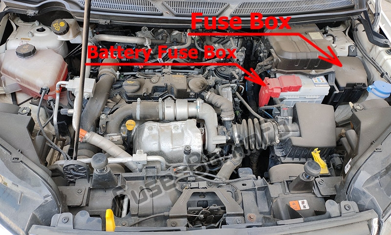 The location of the fuses in the engine compartment: Ford EcoSport (2013-2017)