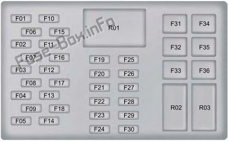 Interior fuse box diagram: Ford EcoSport (2013, 2014, 2015, 2016, 2017)