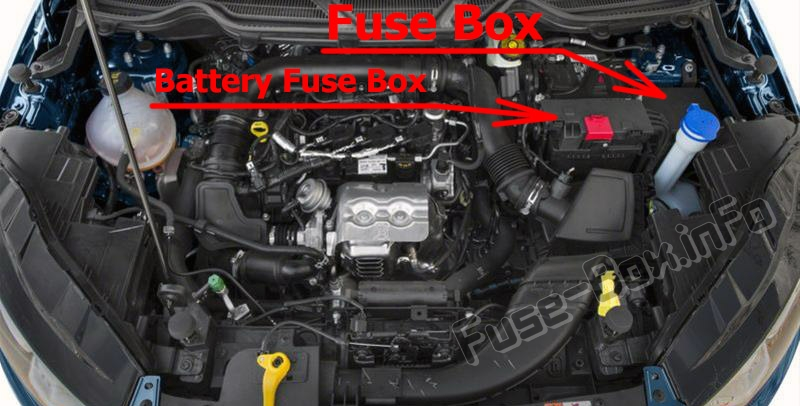 The location of the fuses in the engine compartment: Ford EcoSport (2018, 2019..)
