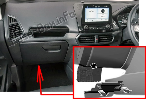 The location of the fuses in the passenger compartment: Ford EcoSport (2018, 2019..)