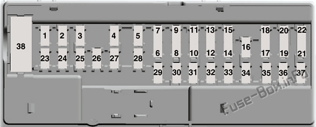 Instrument panel fuse box diagram: Ford Everest (2015, 2016, 2017, 2018, 2019..)