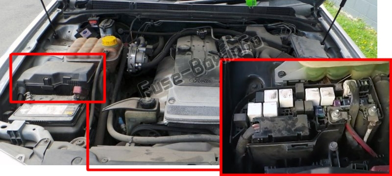 The location of the fuses in the engine compartment: Ford Falcon (FG-X; 2013-2016)
