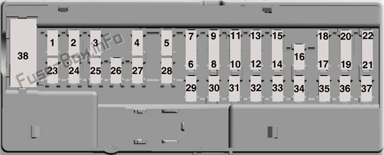 Instrument panel fuse box diagram: Ford Mondeo (Mk5; 2015, 2016, 2017, 2018, 2019..)