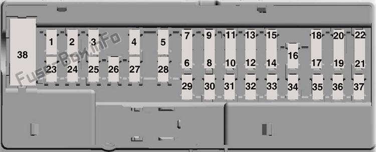 Diagrama de la caja de fusibles del panel de instrumentos: Ford Mondeo (Mk5; 2015, 2016, 2017, 2018, 2019 ..)