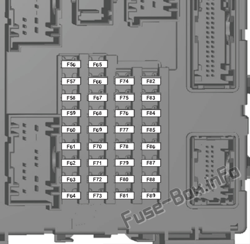 Instrument panel fuse box diagram: Ford Ranger (2012, 2013, 2014, 2015)
