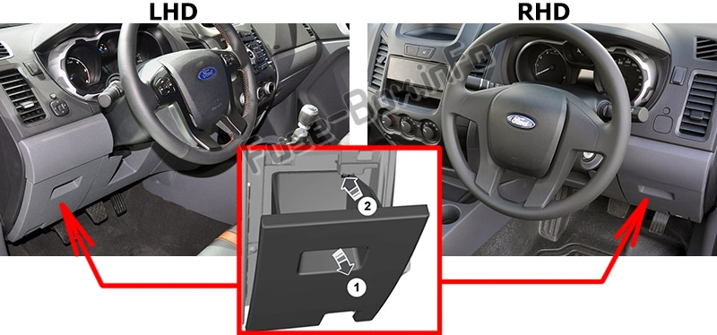The location of the fuses in the passenger compartment: Ford Ranger (2012-2015)