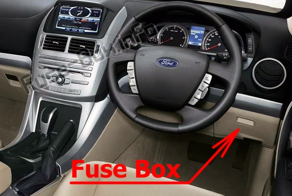 The location of the fuses in the passenger compartment: Ford Territory (2011-2016)