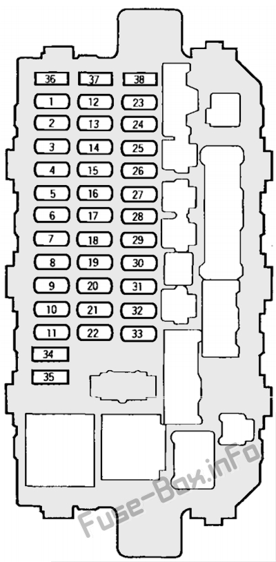 Fuse Box Diagram > Honda Civic (1996-2000)