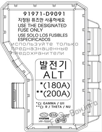 Batteriepolabdeckung: KIA Sportage (2020)