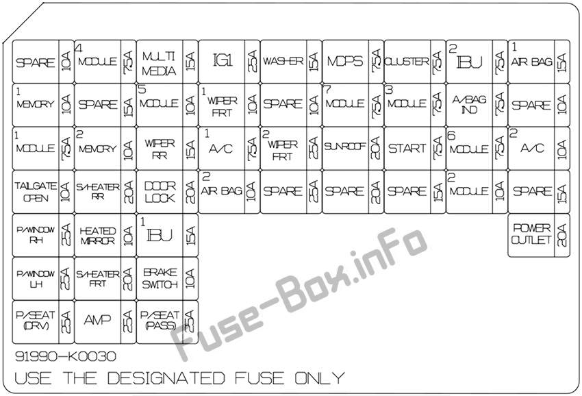 Instrument panel fuse box diagram: Kia Soul (2020-...)