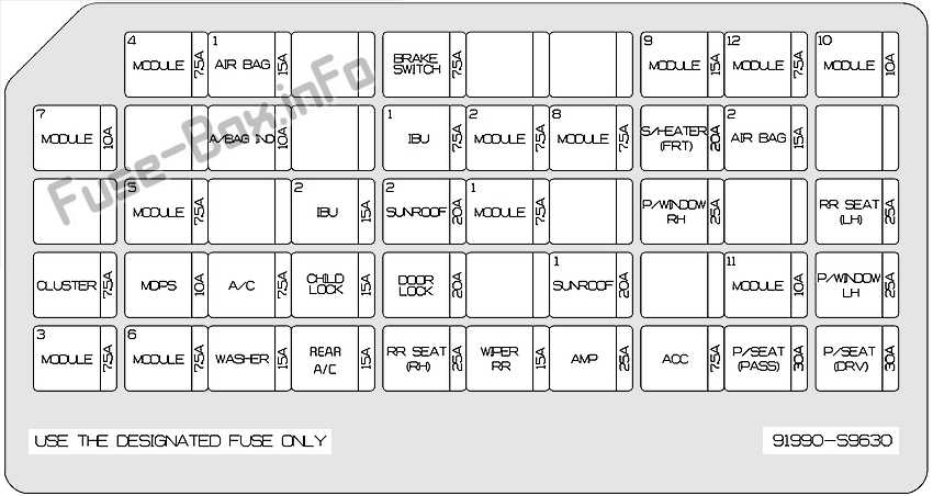 Fuse Box Diagram  U0026gt  Kia Telluride  2020