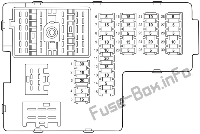Instrument panel fuse box diagram: Lincoln Aviator (2003)