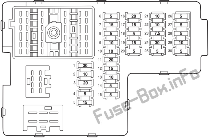 Instrument panel fuse box diagram: Lincoln Aviator (2004, 2005)