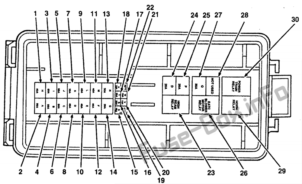 Under-hood fuse box diagram: Lincoln Continental (1996)