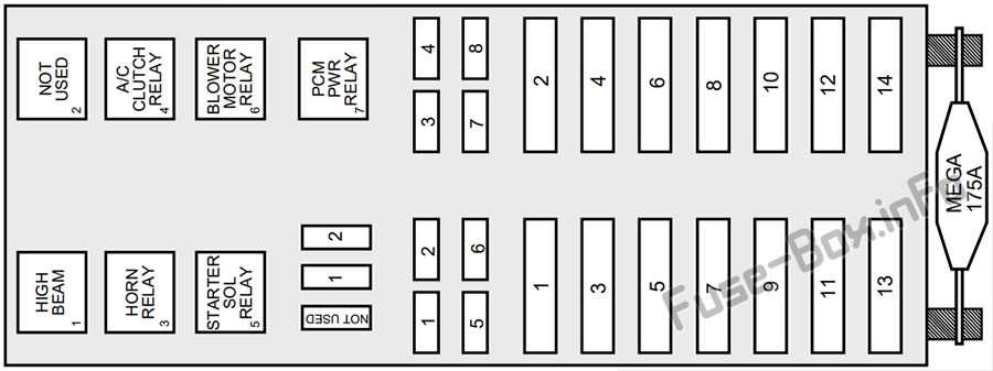 1996 Lincoln Continental Fuse Box Diagram