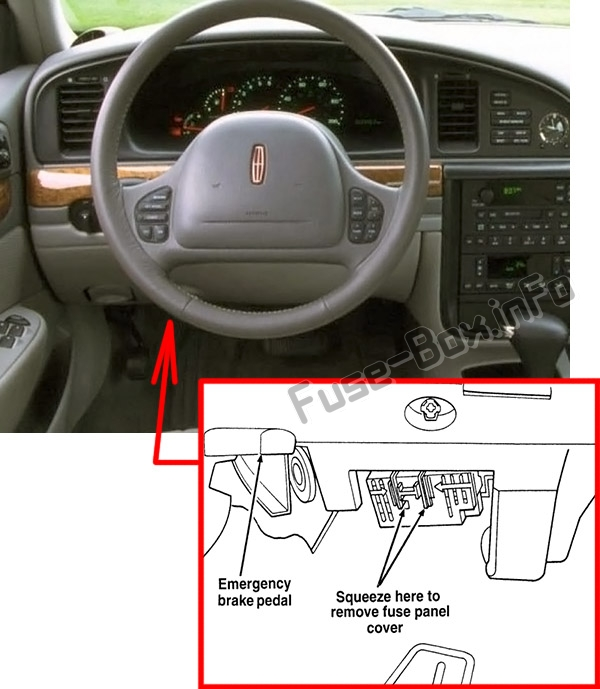 The location of the fuses in the passenger compartment: Lincoln Continental (1996-2002)