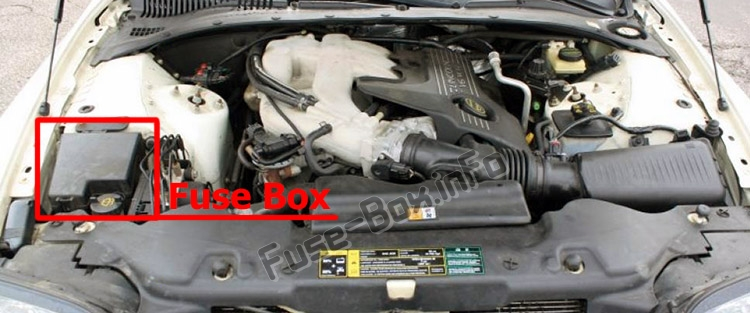 the location of the fuses in the engine compartment: lincoln ls (2000-2006